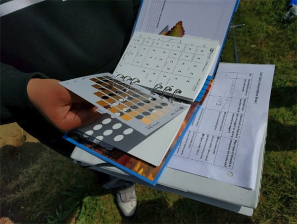 Wetland delineation Munsell Color Chart